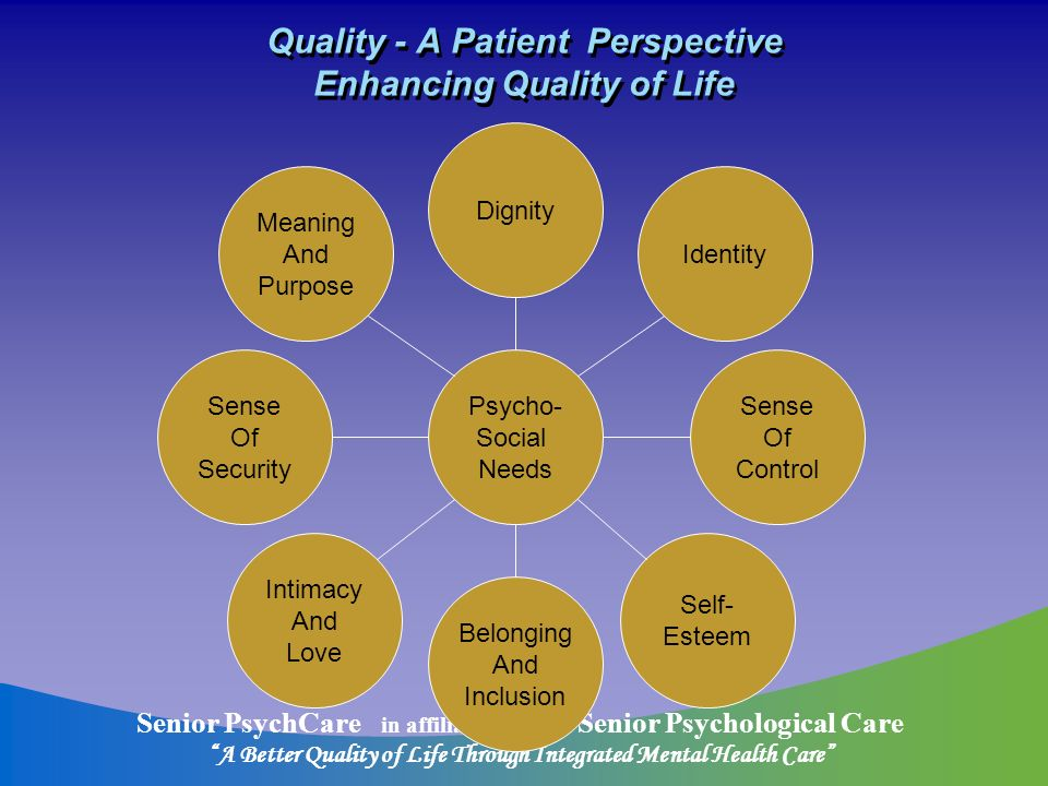 Senior PsychCare in affiliation with Senior Psychological Care A Better Quality of Life Through Integrated Mental Health Care Quality - A Patient Perspective Enhancing Quality of Life Identity Belonging And Inclusion Intimacy And Love Self- Esteem Psycho- Social Needs Meaning And Purpose Dignity Sense Of Control Sense Of Security