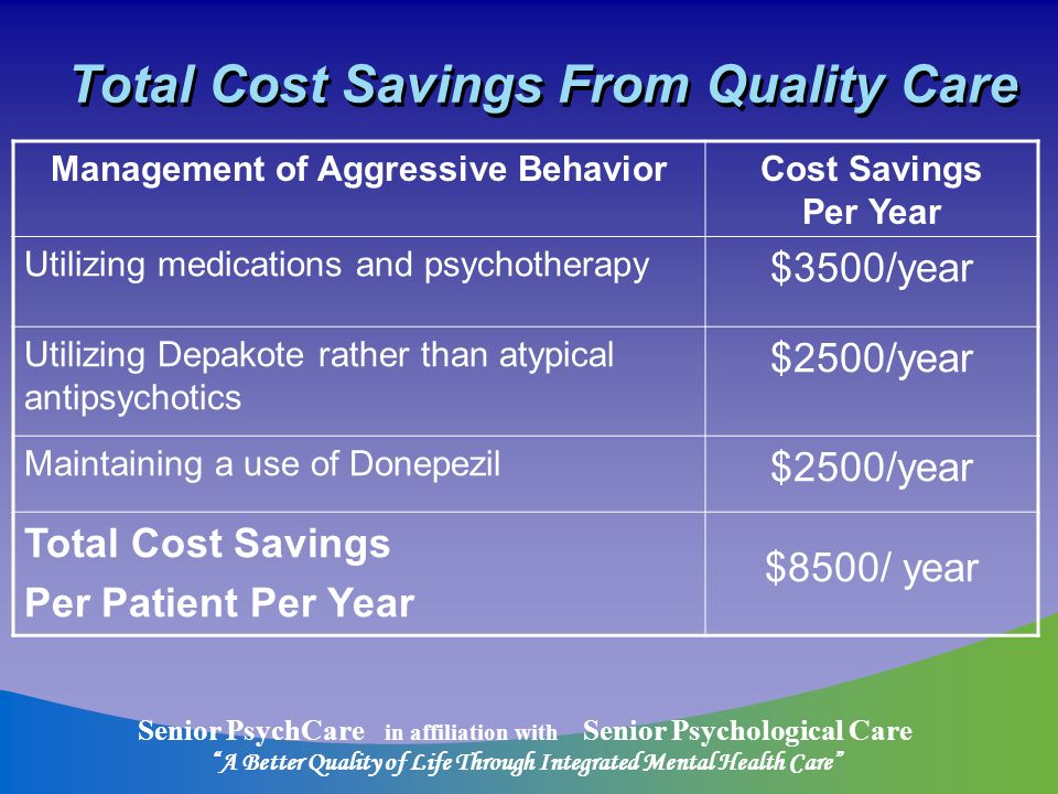 Senior PsychCare in affiliation with Senior Psychological Care A Better Quality of Life Through Integrated Mental Health Care Total Cost Savings From Quality Care Management of Aggressive BehaviorCost Savings Per Year Utilizing medications and psychotherapy $3500/year Utilizing Depakote rather than atypical antipsychotics $2500/year Maintaining a use of Donepezil $2500/year Total Cost Savings Per Patient Per Year $8500/ year