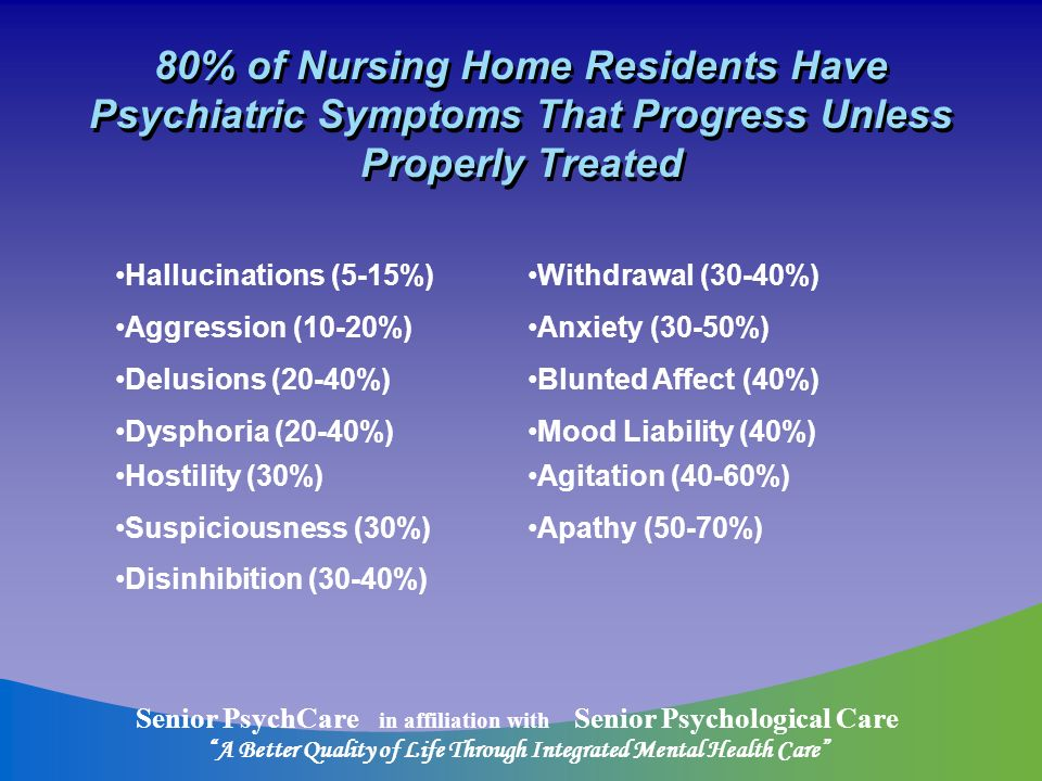 Senior PsychCare in affiliation with Senior Psychological Care A Better Quality of Life Through Integrated Mental Health Care 80% of Nursing Home Residents Have Psychiatric Symptoms That Progress Unless Properly Treated Hallucinations (5-15%)Withdrawal (30-40%) Aggression (10-20%)Anxiety (30-50%) Delusions (20-40%)Blunted Affect (40%) Dysphoria (20-40%)Mood Liability (40%) Hostility (30%)Agitation (40-60%) Suspiciousness (30%)Apathy (50-70%) Disinhibition (30-40%)