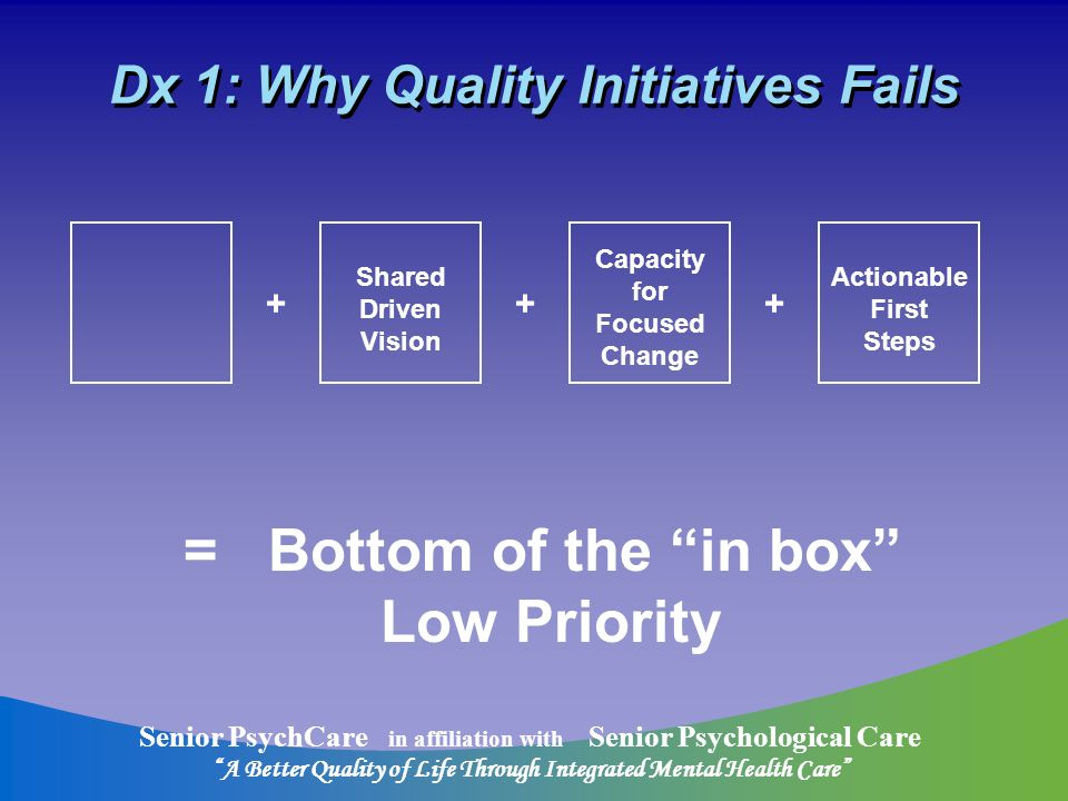 Senior PsychCare in affiliation with Senior Psychological Care A Better Quality of Life Through Integrated Mental Health Care Dx 1: Why Quality Initiatives Fails +++ Shared Driven Vision Capacity for Focused Change Actionable First Steps = Bottom of the in box Low Priority