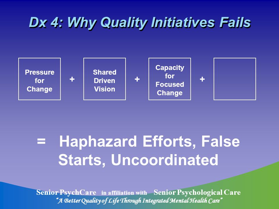 Senior PsychCare in affiliation with Senior Psychological Care A Better Quality of Life Through Integrated Mental Health Care Dx 4: Why Quality Initiatives Fails Pressure for Change +++ Shared Driven Vision Capacity for Focused Change = Haphazard Efforts, False Starts, Uncoordinated
