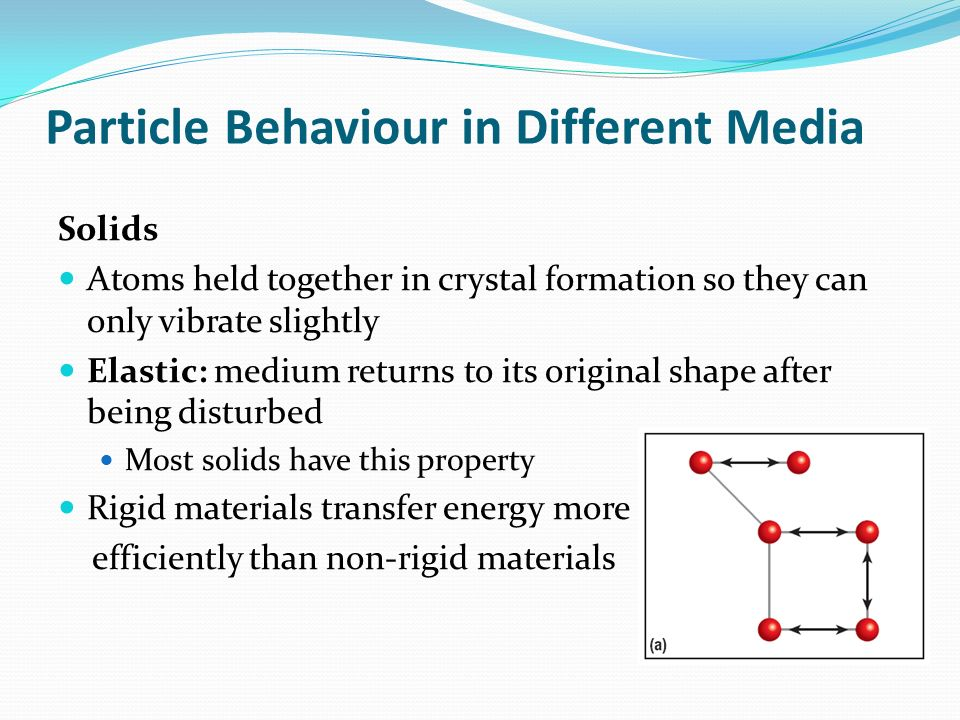 Particle Behaviour in Different Media Solids Atoms held together in crystal formation so they can only vibrate slightly Elastic: medium returns to its