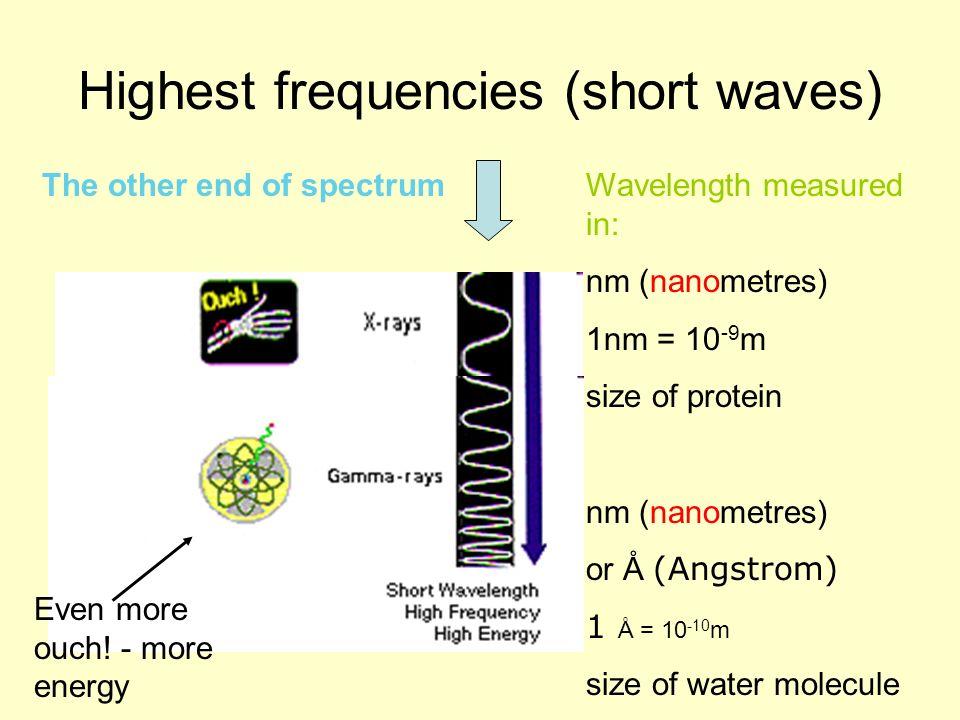 Highest frequencies (short waves) Wavelength measured in: nm (nanometres) 1nm = 10 -9 m size of protein nm (nanometres) or Å (Angstrom) 1 Å = 10 -10 m
