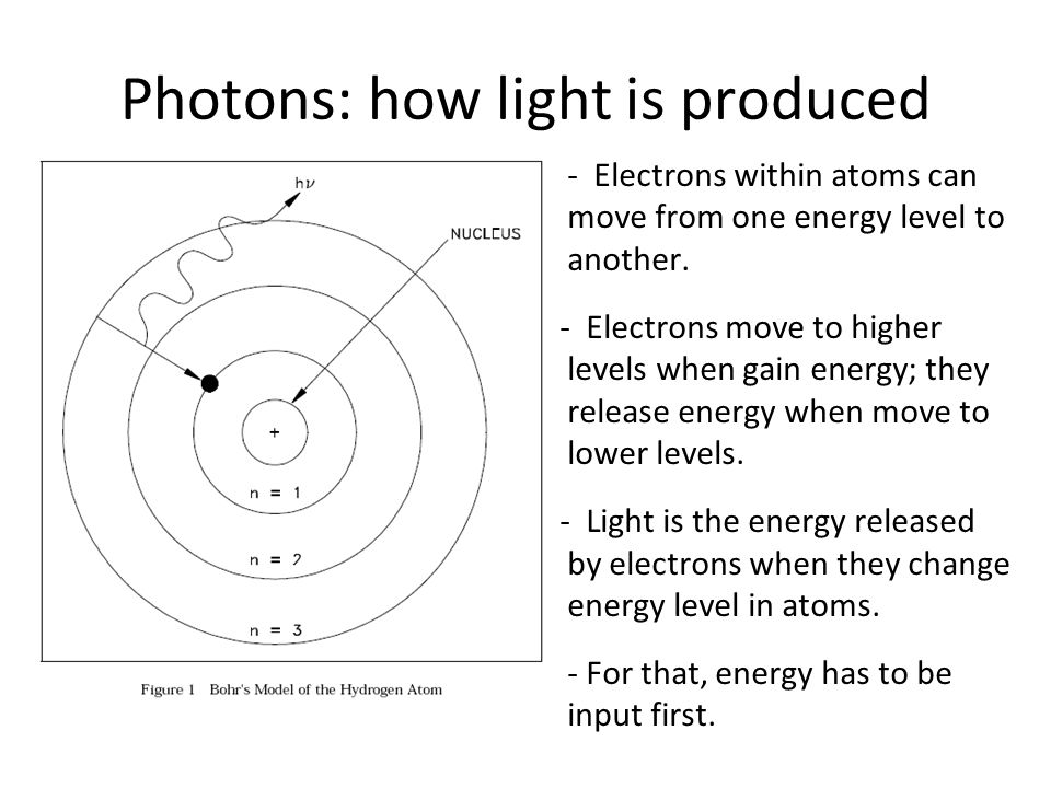 Photons: how light is produced - Electrons within atoms can move from one energy level to another. - Electrons move to higher levels when gain energy;