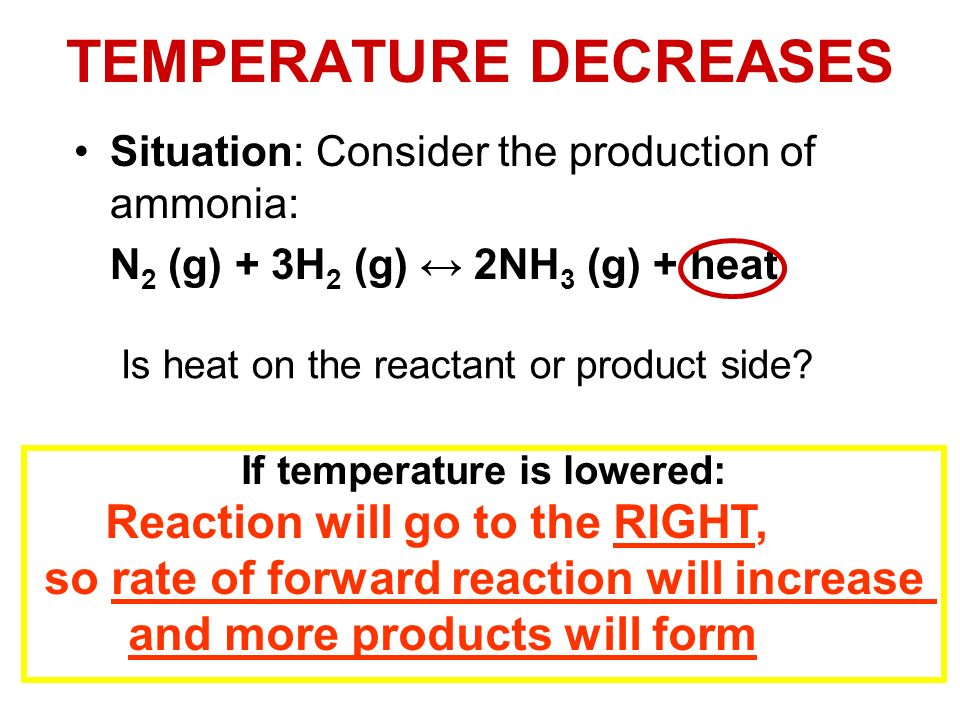 TEMPERATURE DECREASES Situation: Consider the production of ammonia: N 2 (g) + 3H 2 (g) 2NH 3 (g) + heat Is heat on the reactant or product side? If t