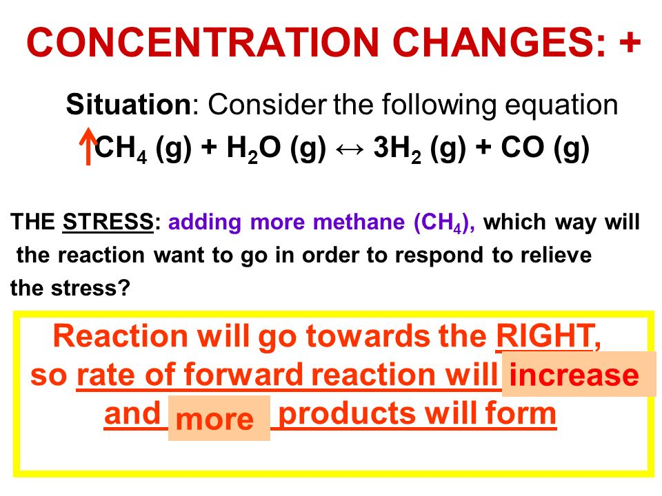 CONCENTRATION CHANGES: + Situation: Consider the following equation CH 4 (g) + H 2 O (g) 3H 2 (g) + CO (g) THE STRESS: adding more methane (CH 4 ), which way will the reaction want to go in order to respond to relieve the stress.