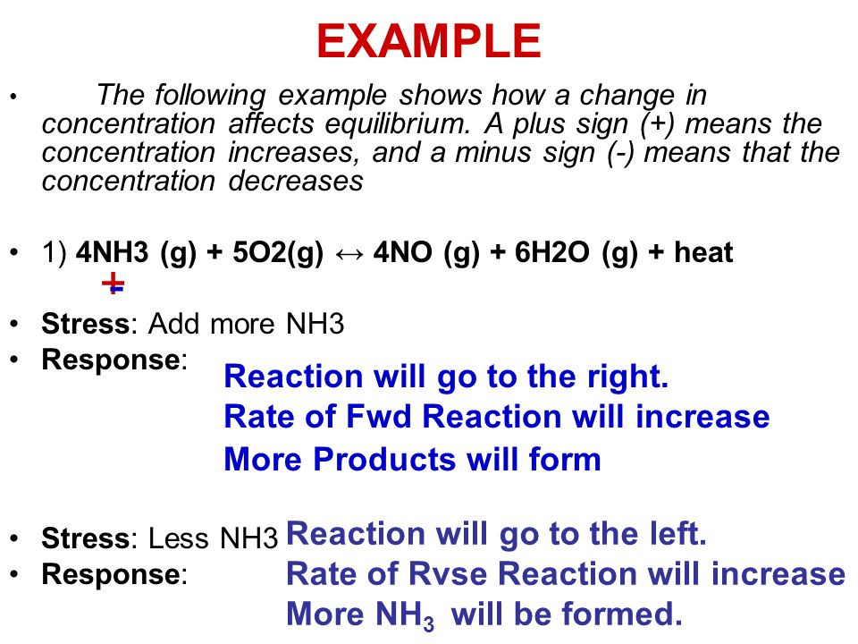 EXAMPLE The following example shows how a change in concentration affects equilibrium. A plus sign (+) means the concentration increases, and a minus