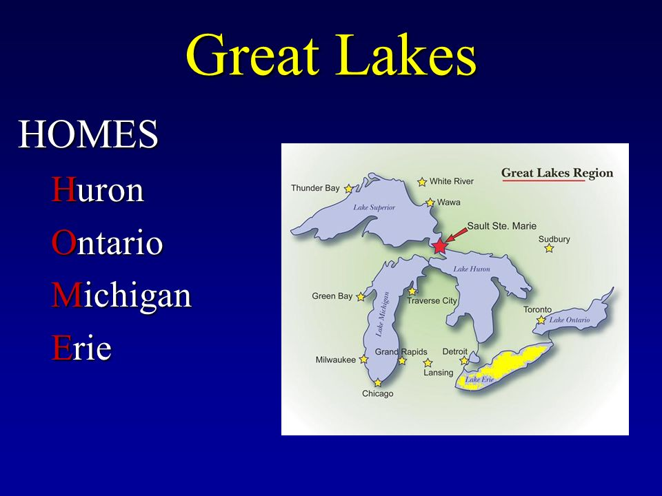 Great Lakes HOMES Huron Ontario Michigan Erie