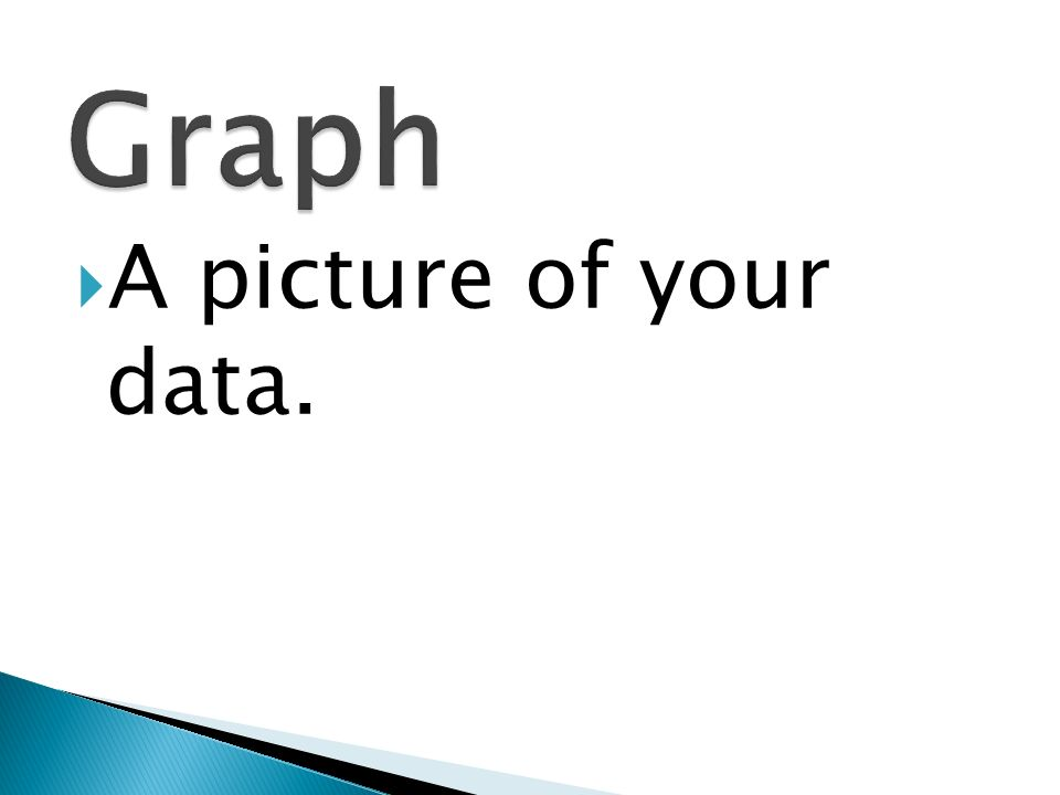 A picture of your data.