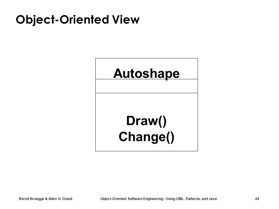 Bernd Bruegge & Allen H. Dutoit Object-Oriented Software Engineering: Using UML, Patterns, and Java 24 Object-Oriented View Autoshape Draw() Change()
