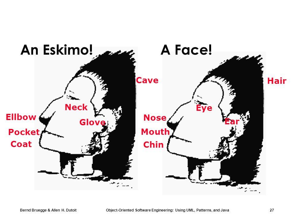 Bernd Bruegge & Allen H. Dutoit Object-Oriented Software Engineering: Using UML, Patterns, and Java 27 Nose Eye Ear Chin Mouth Hair Ellbow Neck Glove