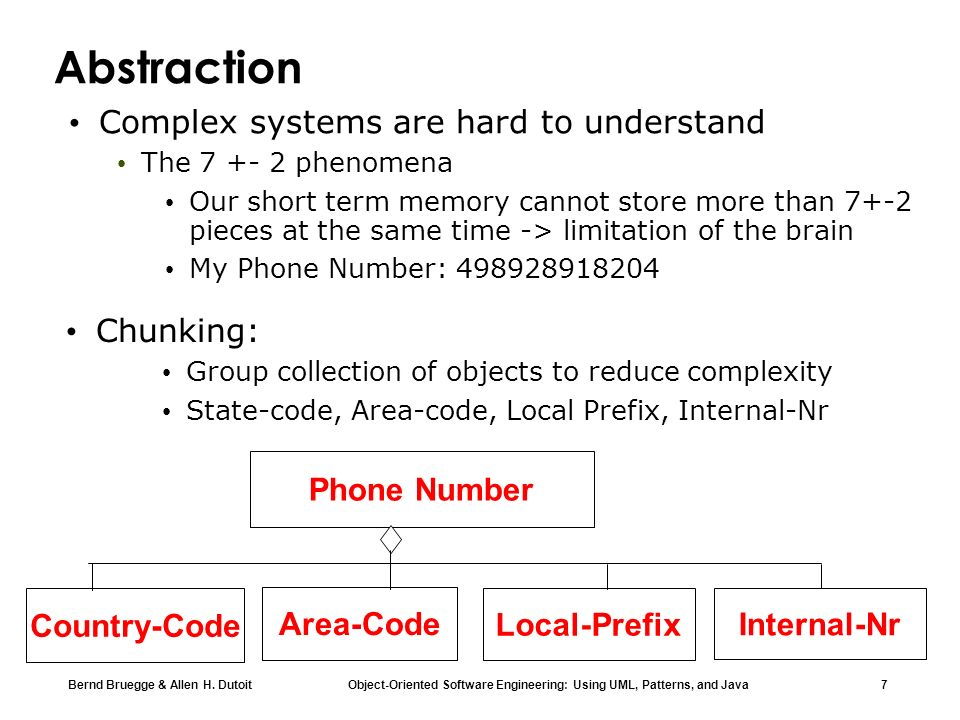 Bernd Bruegge & Allen H. Dutoit Object-Oriented Software Engineering: Using UML, Patterns, and Java 7 Abstraction Phone Number Country-Code Area-Code