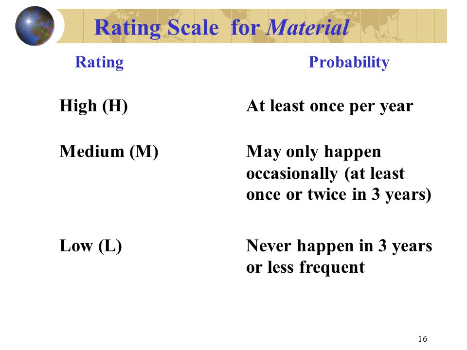 16 High (H) At least once per year Medium (M) May only happen occasionally (at least once or twice in 3 years) Low (L) Never happen in 3 years or less frequent Rating Scale for Material Rating Probability