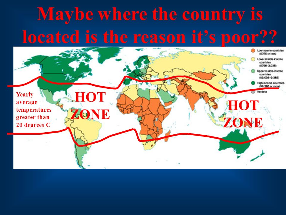 Yearly average temperatures greater than 20 degrees C x x x x x Maybe where the country is located is the reason its poor?? HOT ZONE