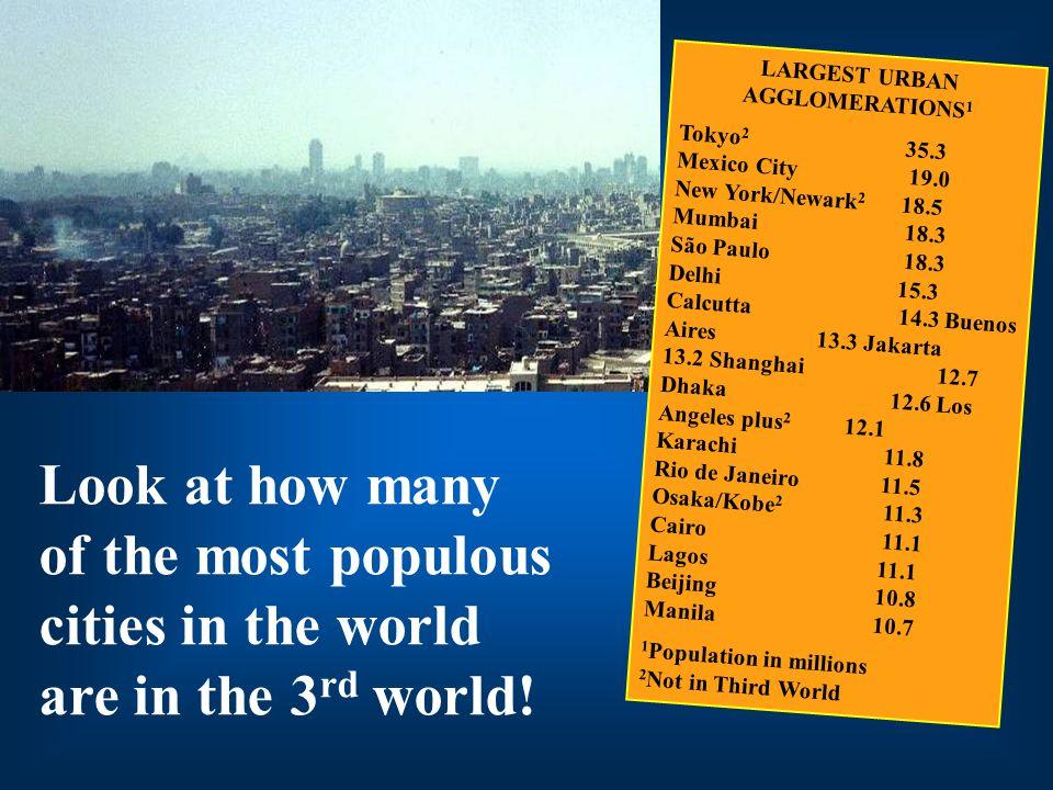 LARGEST URBAN AGGLOMERATIONS 1 Tokyo 2 35.3 Mexico City 19.0 New York/Newark 2 18.5 Mumbai 18.3 São Paulo 18.3 Delhi 15.3 Calcutta 14.3 Buenos Aires 1