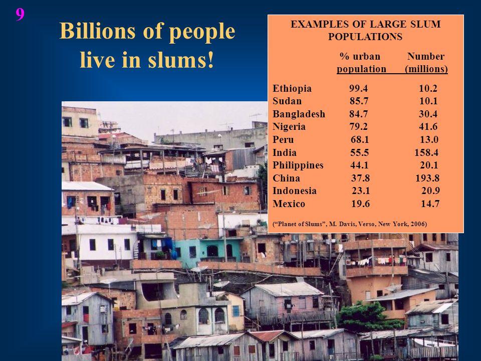 9 EXAMPLES OF LARGE SLUM POPULATIONS % urban Number population (millions) Ethiopia 99.4 10.2 Sudan 85.7 10.1 Bangladesh 84.7 30.4 Nigeria 79.2 41.6 Pe