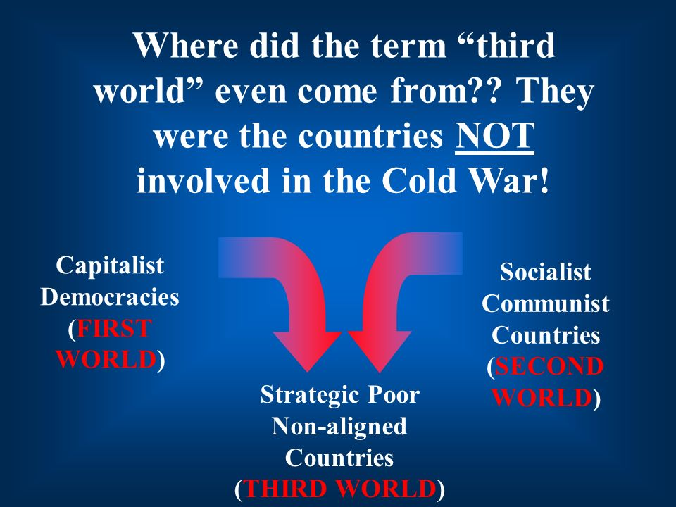 Strategic Poor Non-aligned Countries (THIRD WORLD) Capitalist Democracies (FIRST WORLD) Socialist Communist Countries (SECOND WORLD) Where did the ter