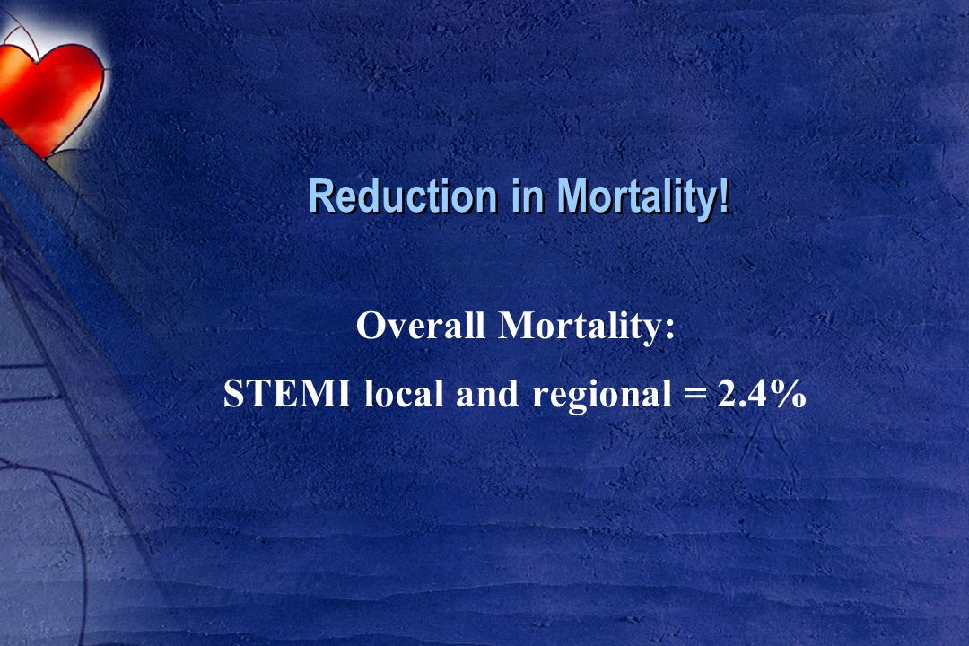 Reduction in Mortality! Overall Mortality: STEMI local and regional = 2.4%