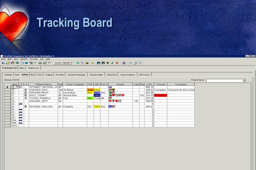 Tracking Board