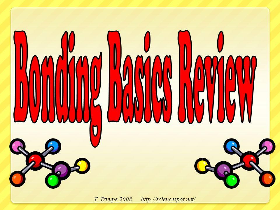 T. Trimpe 2008 http://sciencespot.net/