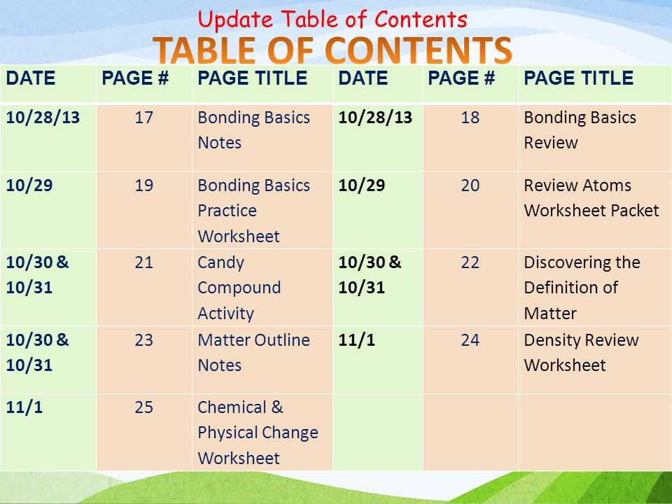 DATEPAGE #PAGE TITLEDATEPAGE #PAGE TITLE 10/28/1317 Bonding Basics Notes 10/28/1318 Bonding Basics Review 10/2919 Bonding Basics Practice Worksheet 10