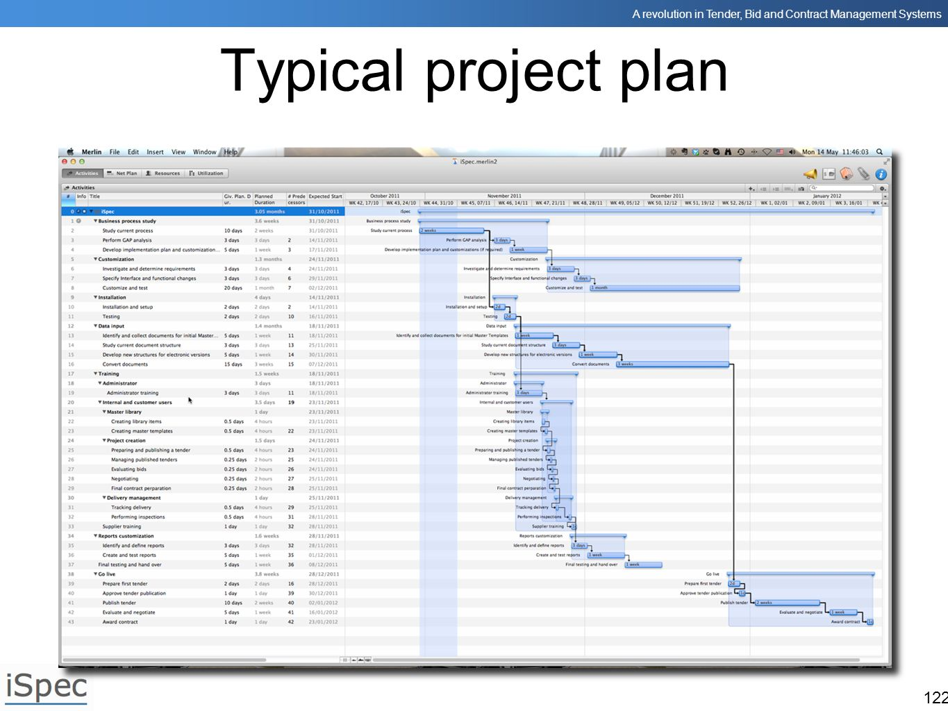 A revolution in Tender, Bid and Contract Management Systems 122 Typical project plan