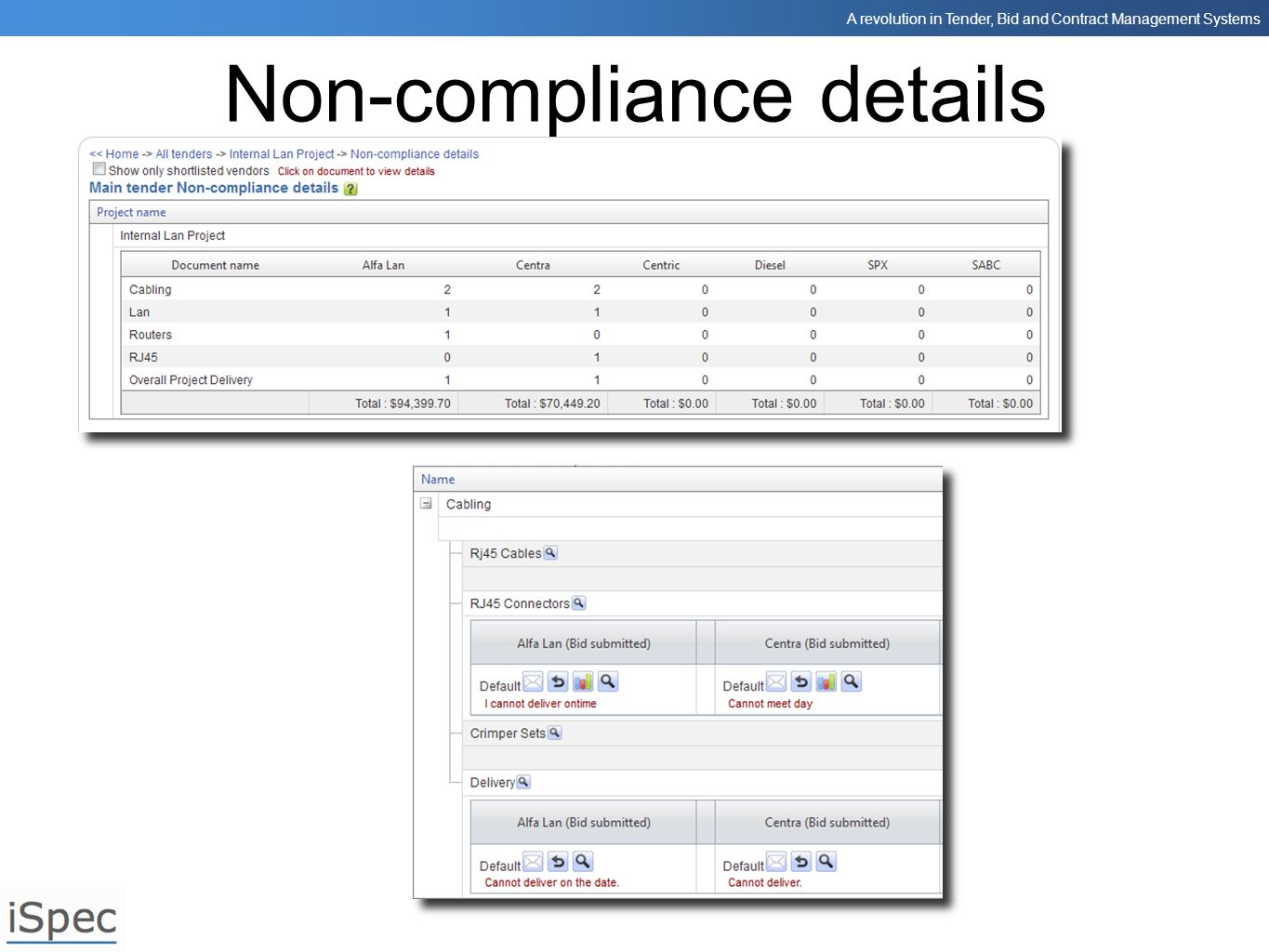 A revolution in Tender, Bid and Contract Management Systems Non-compliance details