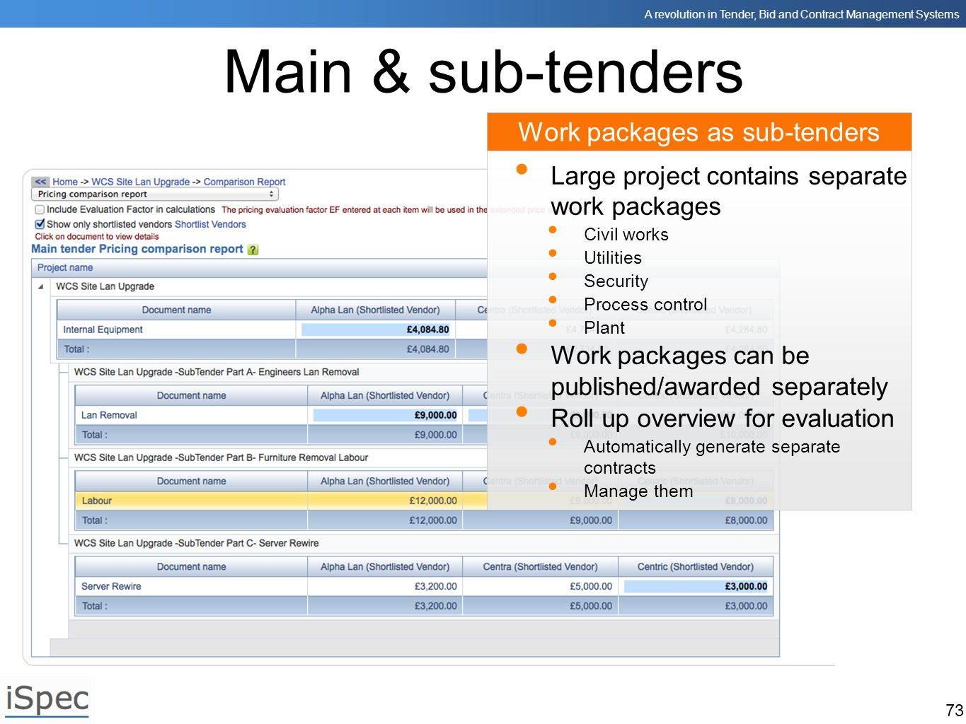 A revolution in Tender, Bid and Contract Management Systems 73 Work packages as sub-tenders Main & sub-tenders Large project contains separate work pa