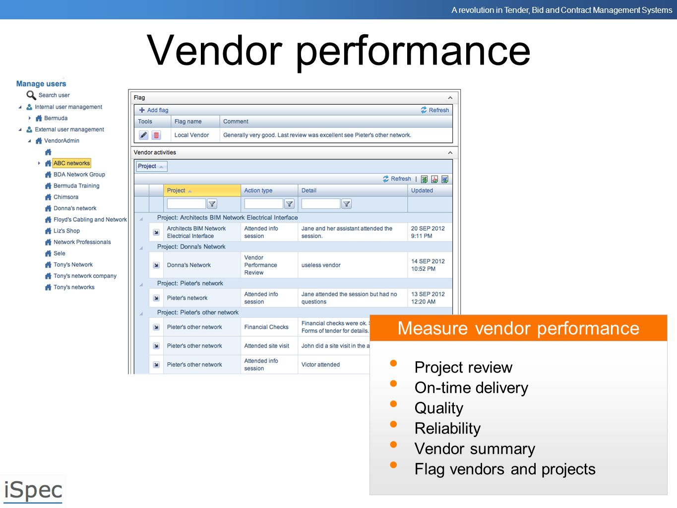 A revolution in Tender, Bid and Contract Management Systems Vendor performance Project review On-time delivery Quality Reliability Vendor summary Flag