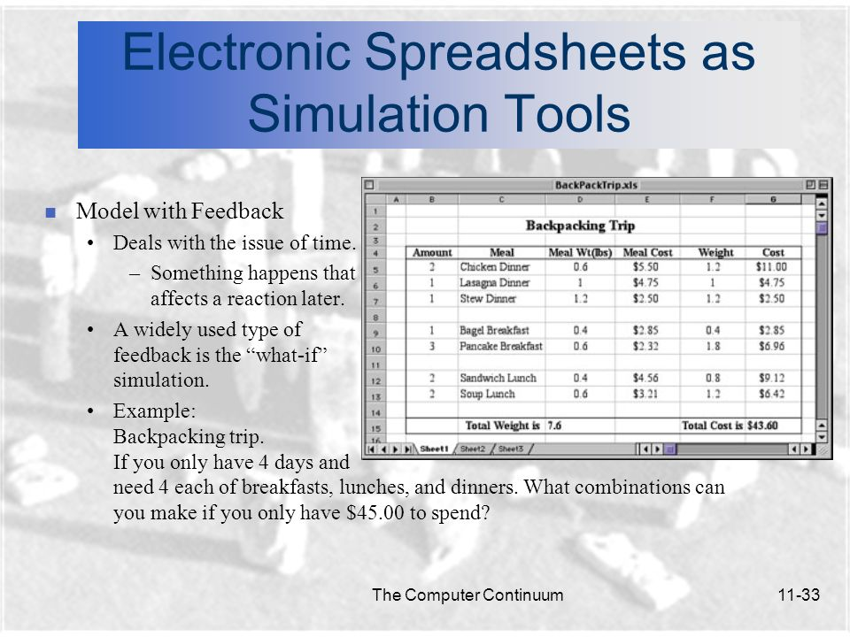 The Computer Continuum11-33 Electronic Spreadsheets as Simulation Tools n Model with Feedback Deals with the issue of time. –Something happens that af