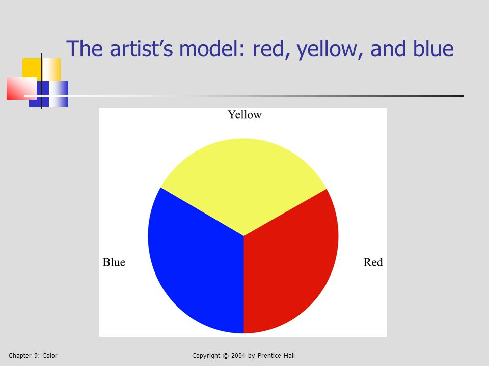 Chapter 9: ColorCopyright © 2004 by Prentice Hall More on saturation, continued Note: the previous slide said nothing about the brightness of those pure colors A saturated color can be a brilliant yellow It can also be a deep crimson, or midnight blue
