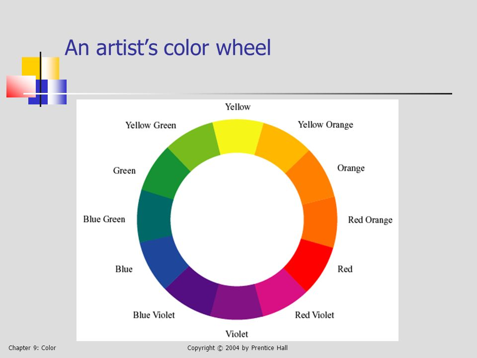 123456789101112 1 2 3 4 5 6 7 8 9 10 11 12 13 Chapter 9: Color Copyright © 2004 by Prentice Hall