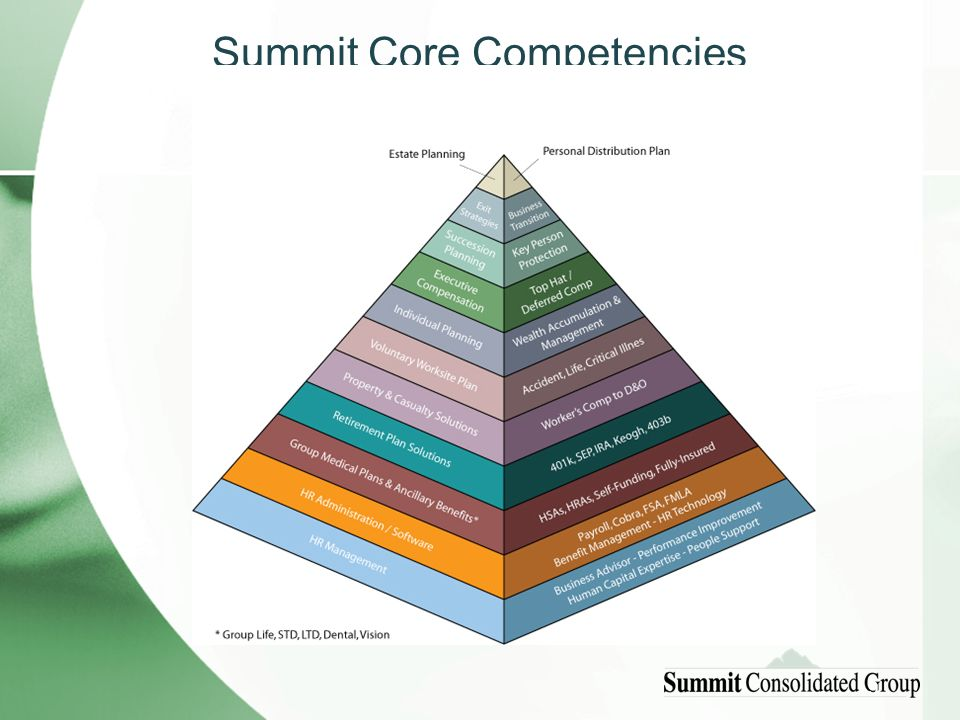 Summit Core Competencies 9