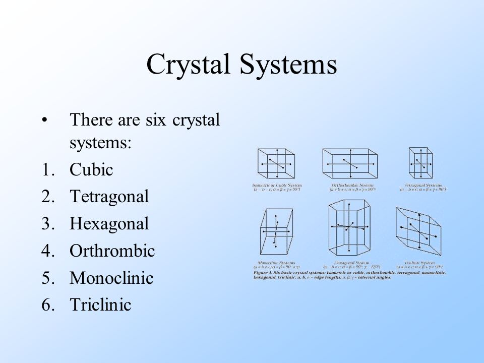 Crystal Systems There are six crystal systems: 1.Cubic 2.Tetragonal 3.Hexagonal 4.Orthrombic 5.Monoclinic 6.Triclinic