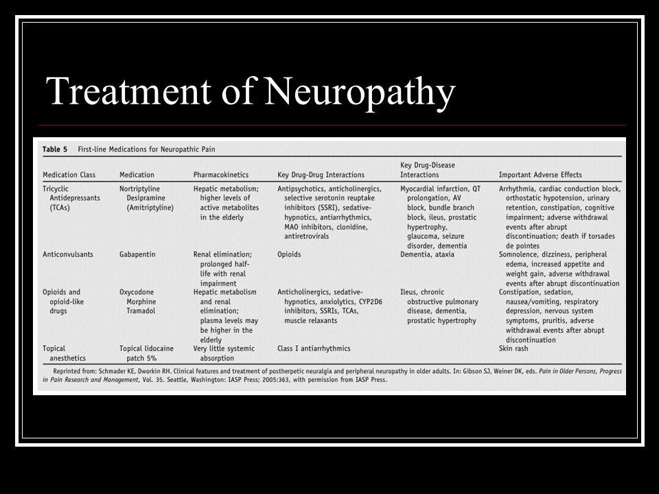Treatment of Neuropathy