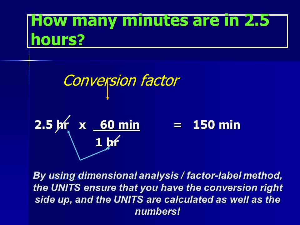 Learning Check Write conversion factors that relate each of the following pairs of units: 1. Liters and mL 2. Hours and minutes 3. Meters and kilomete