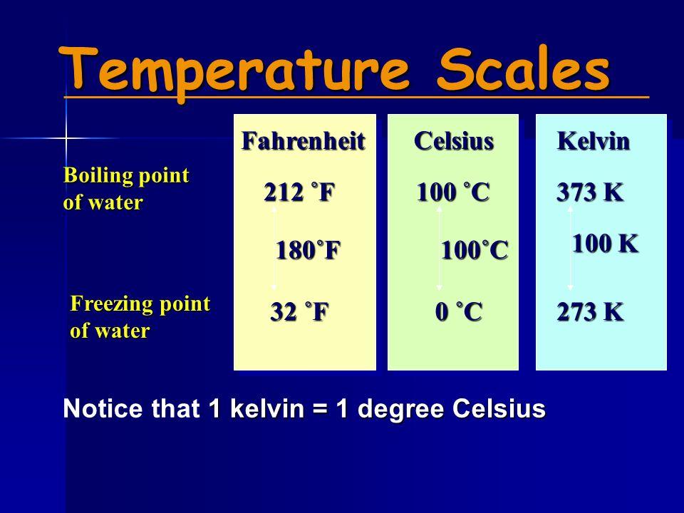 Temperature Scales Fahrenheit Fahrenheit Celsius Celsius Kelvin Kelvin Anders Celsius 1701-1744 Lord Kelvin (William Thomson) 1824-1907