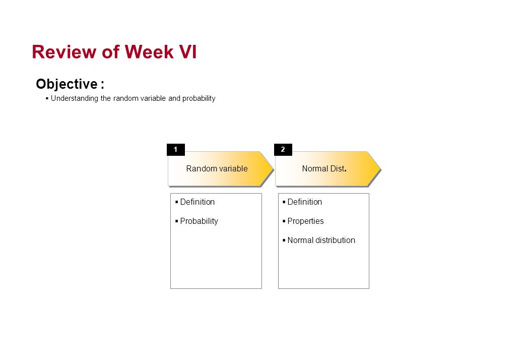 Review of Week VI Objective : Understanding the random variable and probability Definition Probability Random variable 1 Definition Properties Normal distribution Normal Dist.