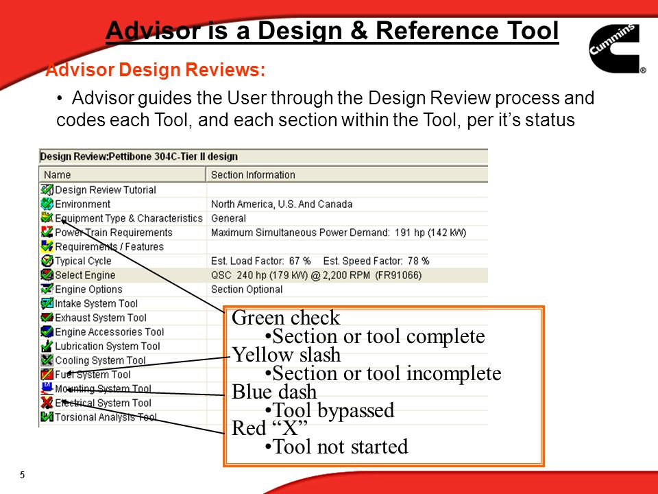 5 Advisor Design Reviews: Advisor guides the User through the Design Review process and codes each Tool, and each section within the Tool, per its sta