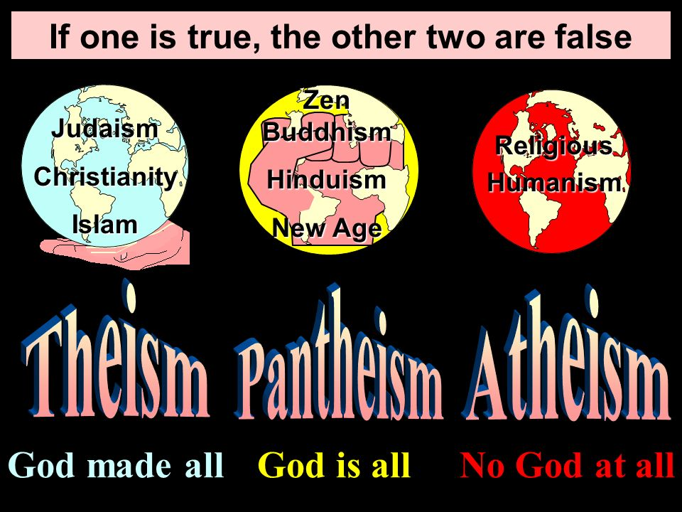 No God at all If one is true, the other two are false God is all God made all ReligiousHumanism Zen Buddhism Hinduism New Age JudaismChristianityIslam
