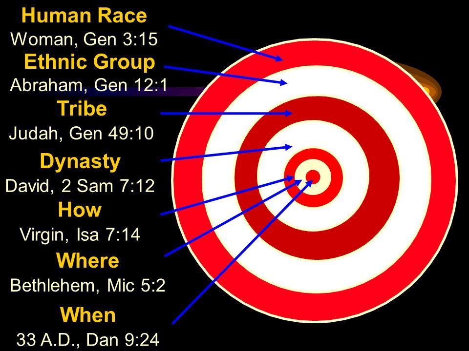 Human Race Woman, Gen 3:15 Ethnic Group Abraham, Gen 12:1 Tribe Judah, Gen 49:10 Dynasty David, 2 Sam 7:12 How Virgin, Isa 7:14 Where Bethlehem, Mic 5