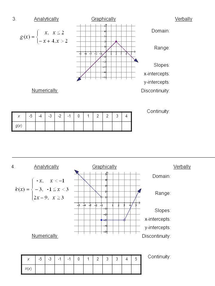 AnalyticallyGraphically Numerically 3.