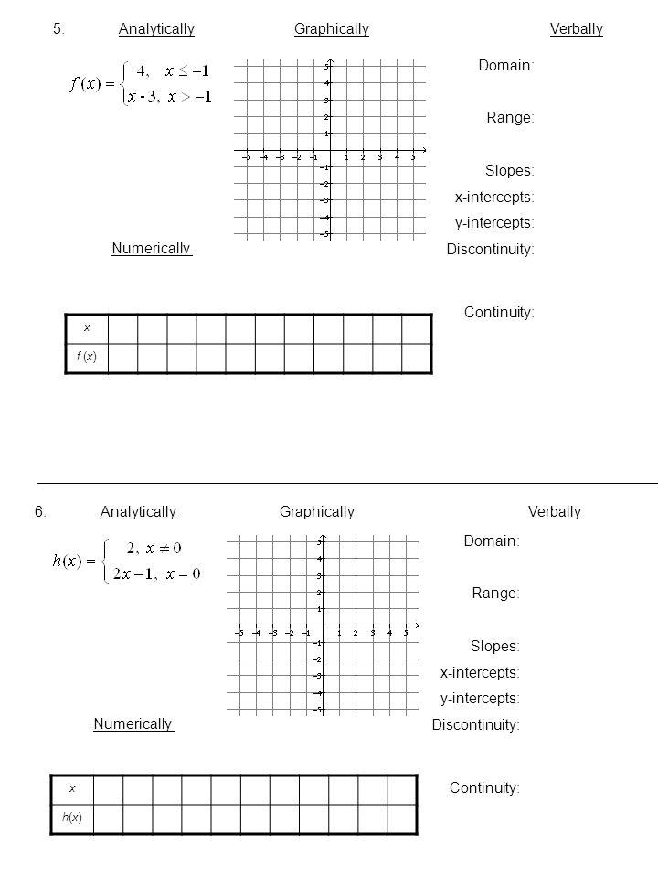 x f (x) AnalyticallyGraphically Numerically 5.Verbally Domain: Range: Slopes: x-intercepts: y-intercepts: Discontinuity: Continuity: AnalyticallyGraphicallyVerbally Numerically 6.