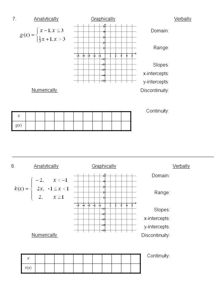 AnalyticallyGraphically Numerically 7. x k(x)k(x) AnalyticallyGraphicallyVerbally Numerically 8.