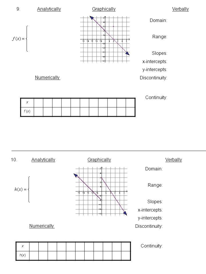 x f (x) AnalyticallyGraphically Numerically 9.Verbally Domain: Range: Slopes: x-intercepts: y-intercepts: Discontinuity: Continuity: AnalyticallyGraphicallyVerbally Numerically 10.