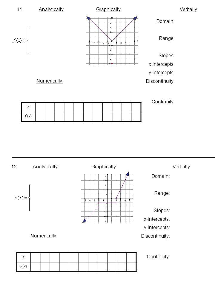 x f (x) AnalyticallyGraphically Numerically 11.Verbally Domain: Range: Slopes: x-intercepts: y-intercepts: Discontinuity: Continuity: AnalyticallyGraphicallyVerbally Numerically 12.
