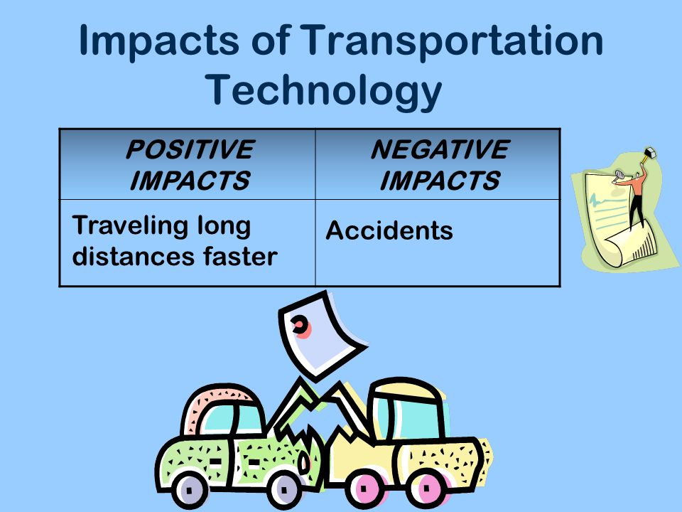 Impacts of Transportation Technology POSITIVE IMPACTS NEGATIVE IMPACTS Traveling long distances faster Accidents