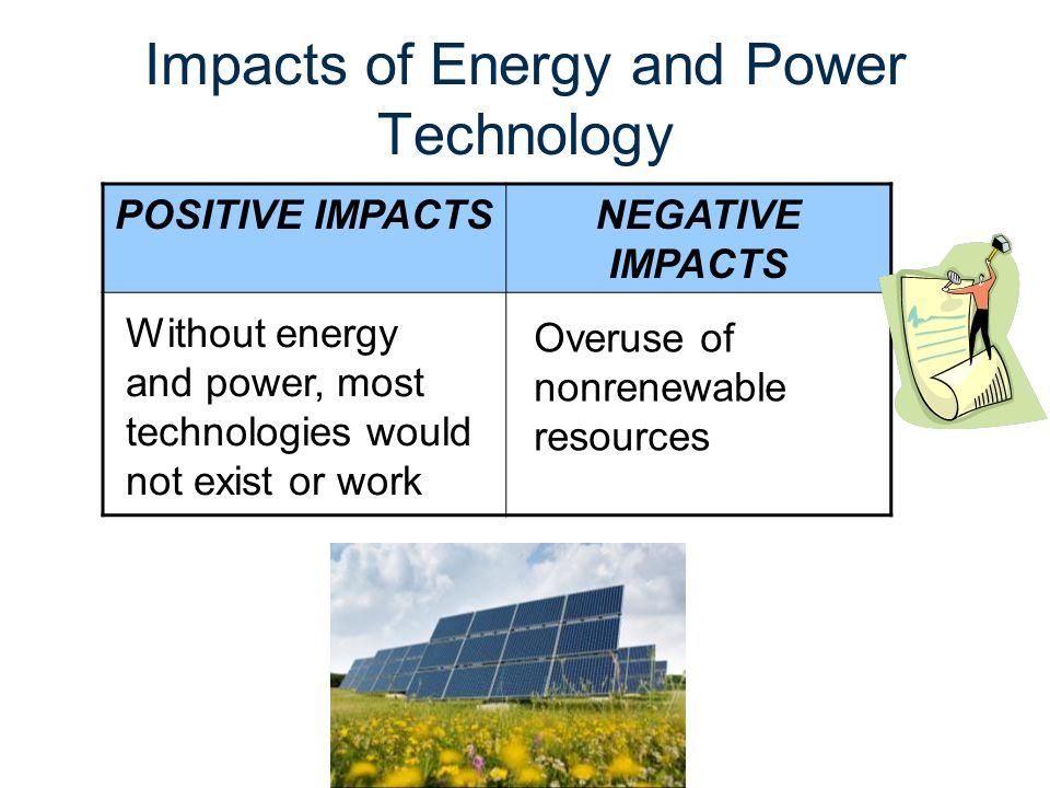 Impacts of Energy and Power Technology POSITIVE IMPACTSNEGATIVE IMPACTS Without energy and power, most technologies would not exist or work Overuse of