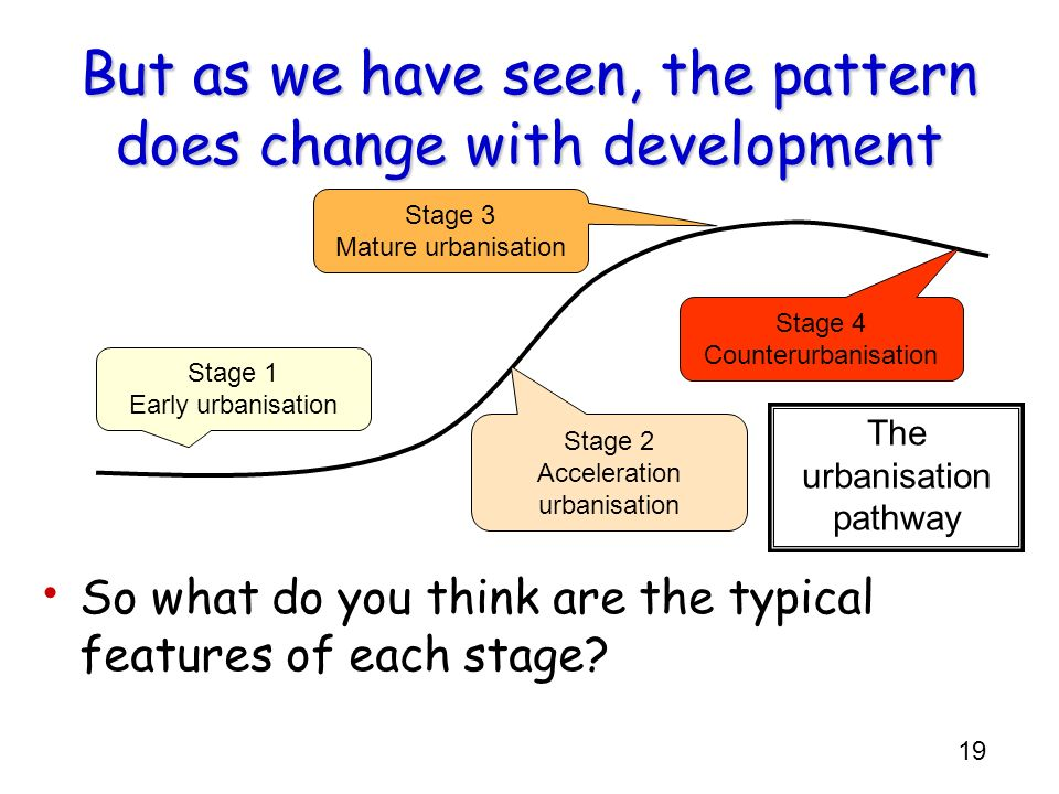 19 But as we have seen, the pattern does change with development So what do you think are the typical features of each stage? Stage 1 Early urbanisati