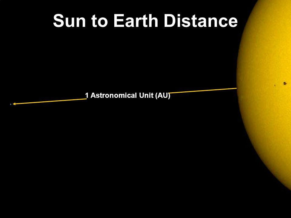 93,000,000 Miles 1 Astronomical Unit (AU) Sun to Earth Distance
